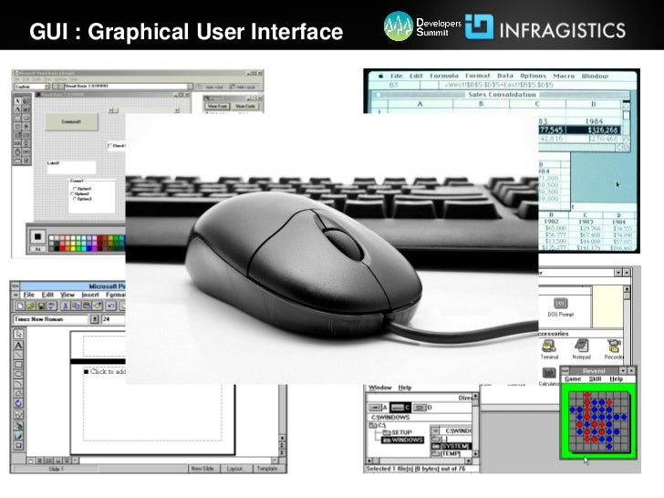 GUI : Graphical User Interface