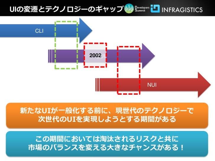 UIの変遷とテクノロジーのギャップ   CLI           2002             GUI                    NUI 新たなUIが一般化する前に、現世代のテクノロジーで   次世代のUIを実現しようとする期...