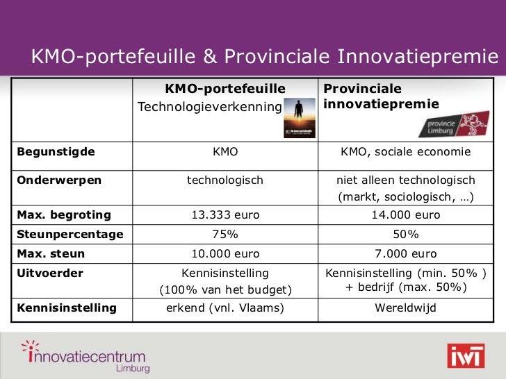 KMO-portefeuille & Provinciale Innovatiepremie                       KMO-portefeuille       Provinciale                   ...