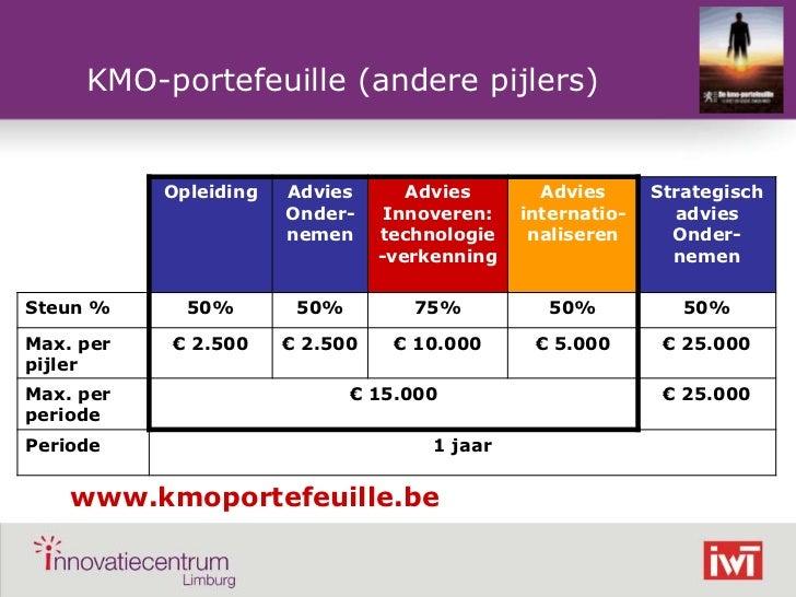 KMO-portefeuille (andere pijlers)           Opleiding   Advies       Advies       Advies      Strategisch                 ...