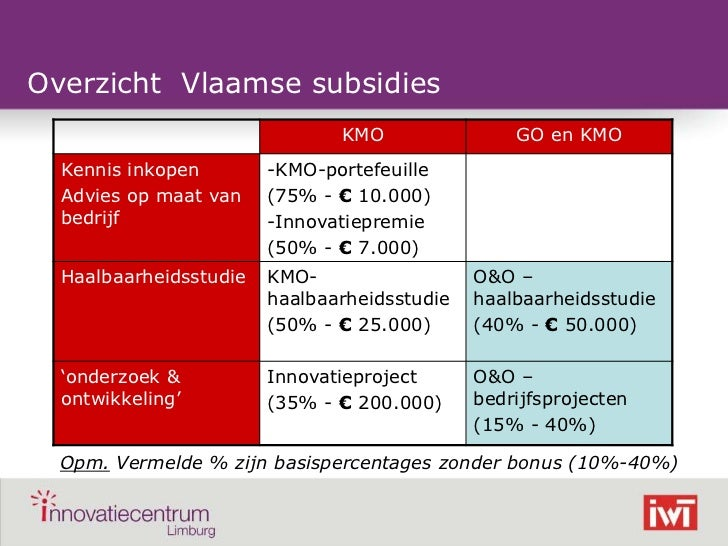 Overzicht Vlaamse subsidies                                 KMO                GO en KMO    Kennis inkopen        -KMO-por...