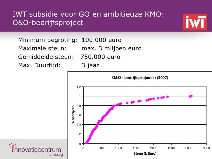 IWT subsidie voor GO en ambitieuze KMO:    O&O-bedrijfsproject     Minimum begroting:              100.000 euro     Maxima...
