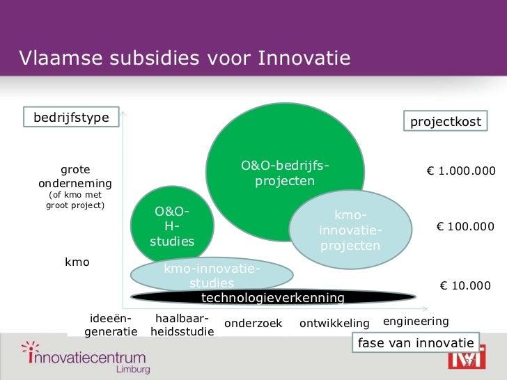 Vlaamse subsidies voor Innovatie    bedrijfstype                                                     projectkost       gro...