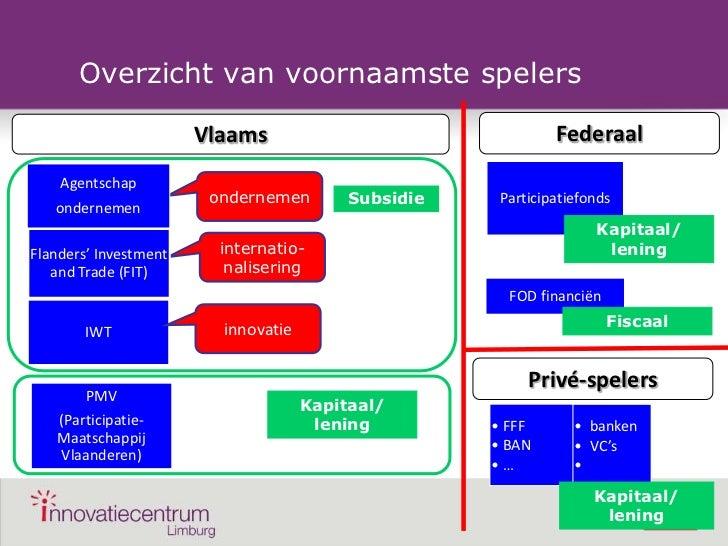 Overzicht van voornaamste spelers                       Vlaams                                 Federaal    Agentschap     ...