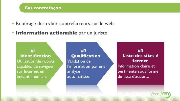 Cas contrefaçon• Repérage des cyber contrefacteurs sur le web• Information actionable par un juriste           #1         ...