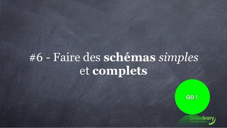#6 - Faire des schémas simples          et complets                           GO!