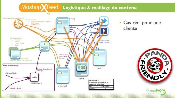 Logistique & maillage du contenuContenu disponible sur Internet                                                           ...