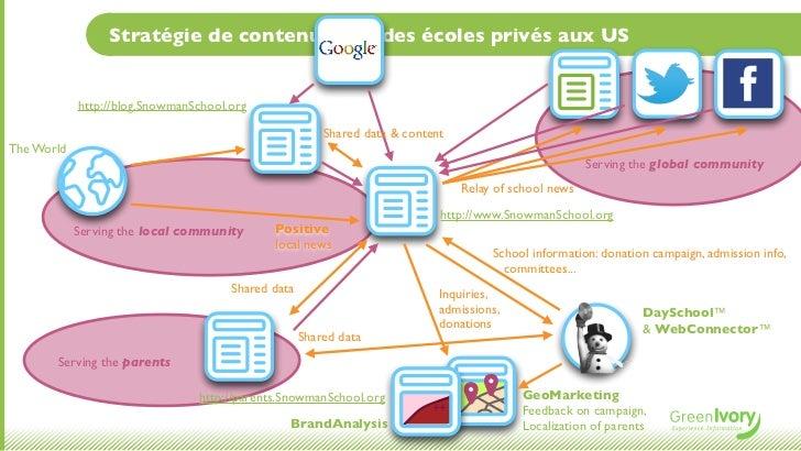 Stratégie de contenu pour des écoles privés aux US            http://blog.SnowmanSchool.org                               ...