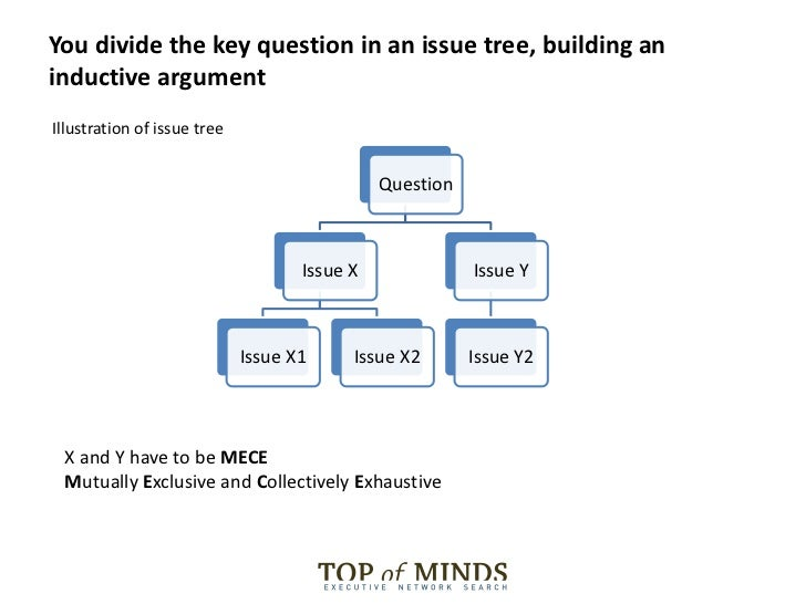 essay on subsistence Essay on Save Trees