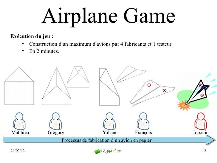 Airplane GameExécution du jeu:    ●       Construction dun maximum davions par 4 fabricants et 1 testeur.    ●       En 2...