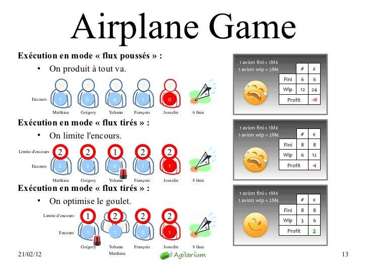 Airplane GameExécution en mode «flux poussés»:                                                                         ...