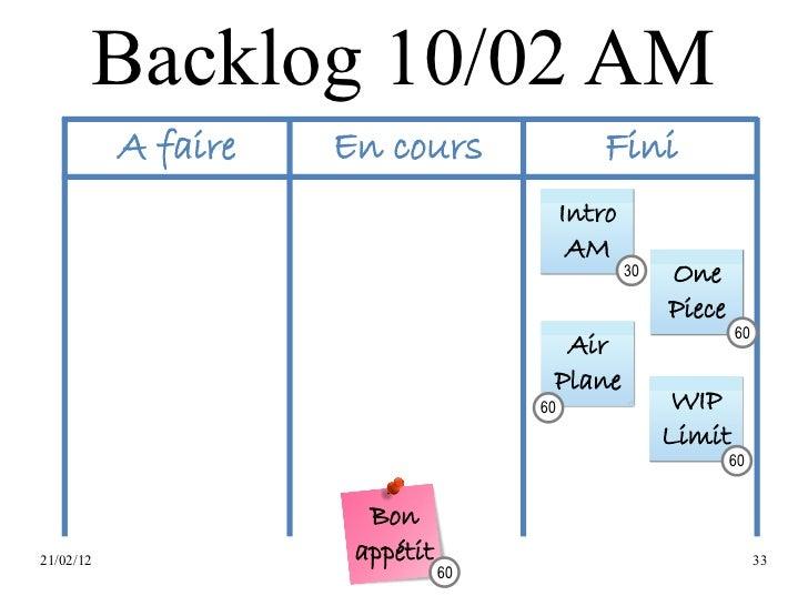 Backlog 10/02 AM           A faire   En cours                 Fini                                          Intro         ...