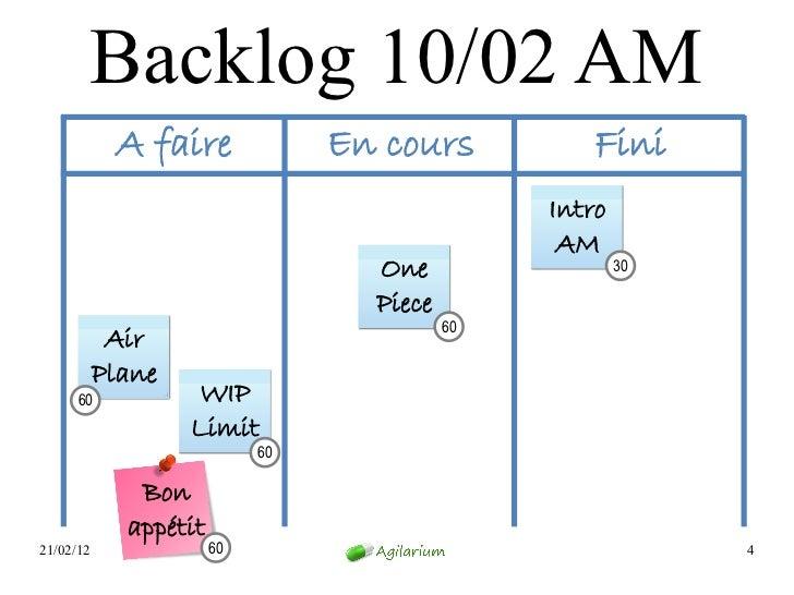 Backlog 10/02 AM            A faire              En cours           Fini                                                In...