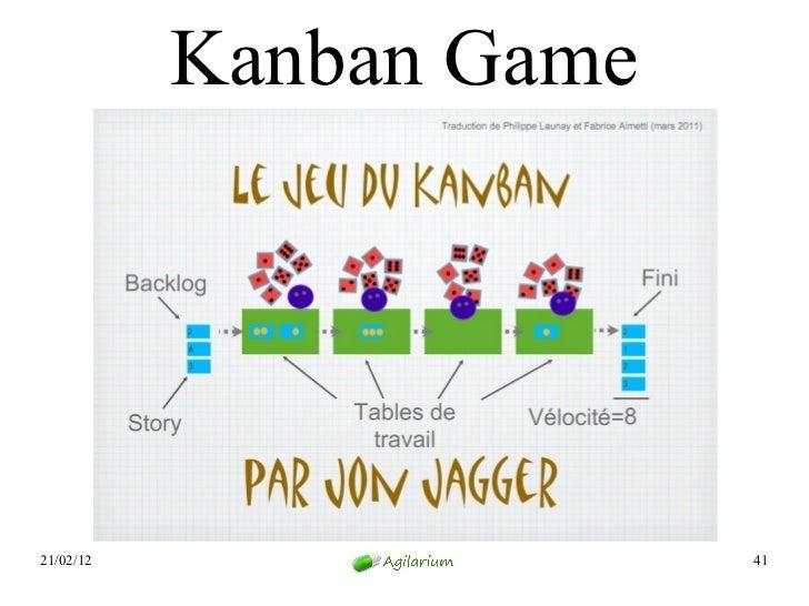 Kanban Game21/02/12                 41