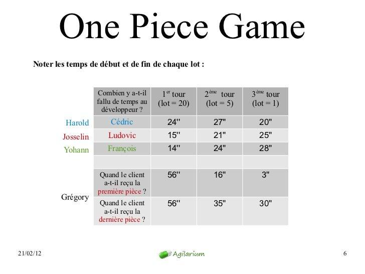 One Piece Game     Noter les temps de début et de fin de chaque lot:                        Combien y a-t-il      1er tou...