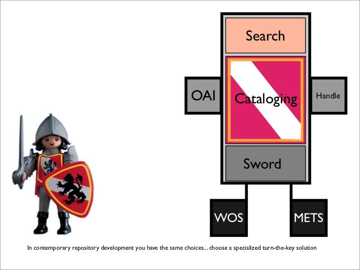 Catmandu / LibreCat Project Slide 3