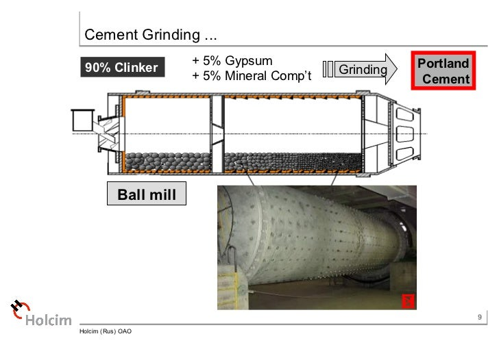Portland Cement Clinker : University event presentation