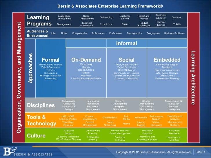 Bersin Amp Associates Enterprise Learning