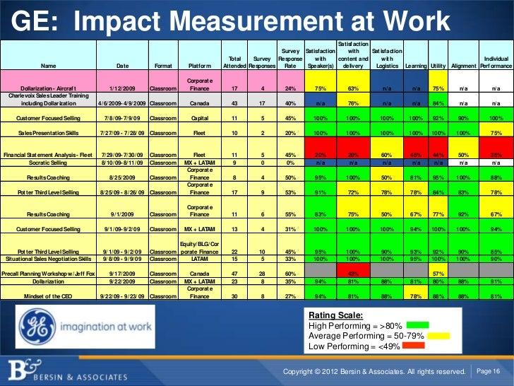 GE: Impact Measurement at Work                                                                                            ...