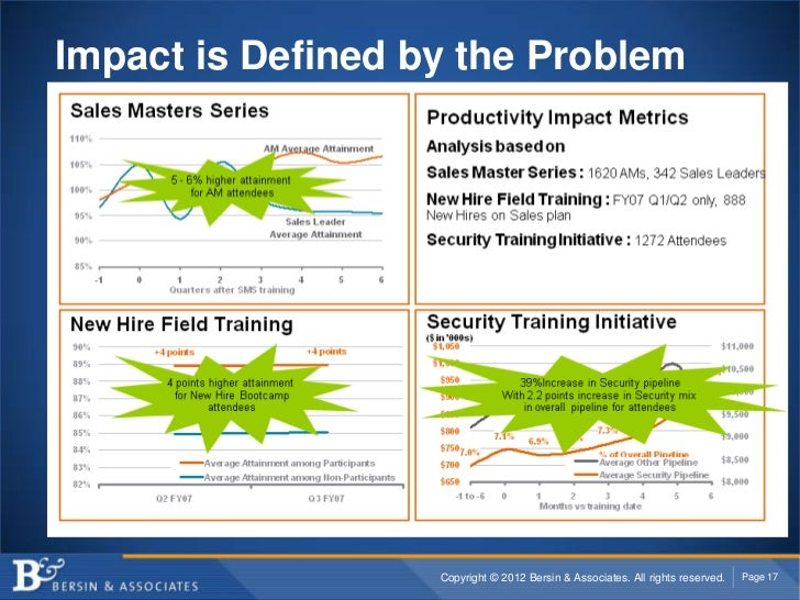 Impact is Defined by the Problem                   Copyright © 2012 Bersin & Associates. All rights reserved.   Page 17