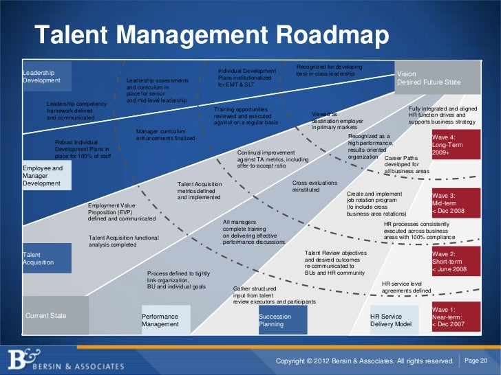 Talent management roadmap recognized for publicscrutiny Gallery