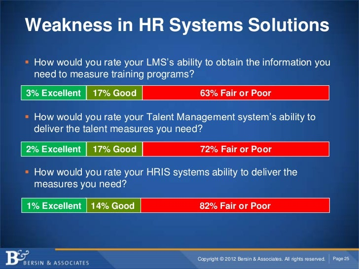 Weakness in HR Systems Solutions How would you rate your LMS's ability to obtain the information you  need to measure tra...