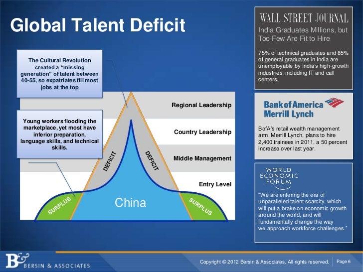 Global Talent Deficit                                                        India Graduates Millions, but                ...