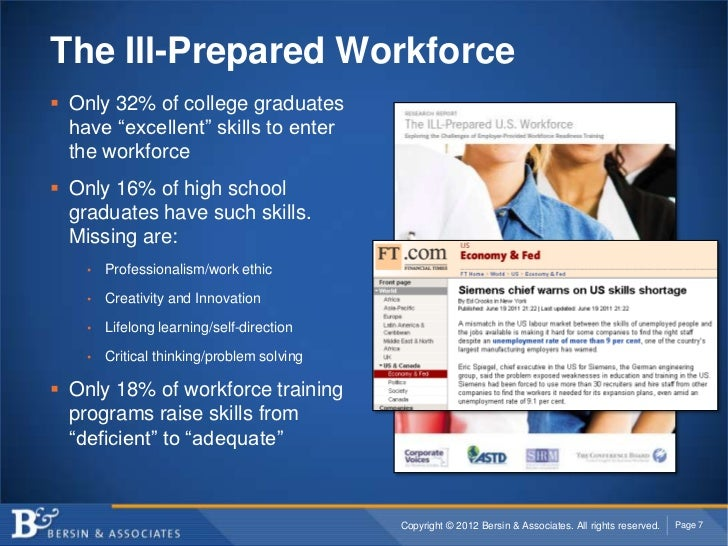 """The Ill-Prepared Workforce Only 32% of college graduates  have """"excellent"""" skills to enter  the workforce Only 16% of hi..."""