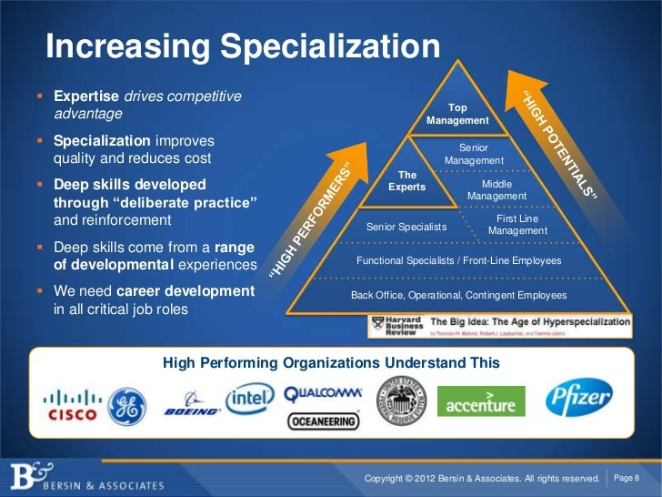 Increasing Specialization Expertise drives competitive                                                                Top...
