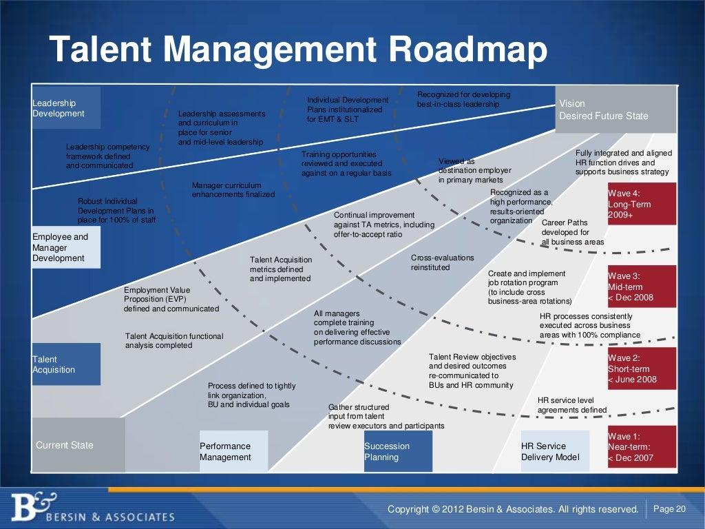 Talent Management Roadmap Recognized For