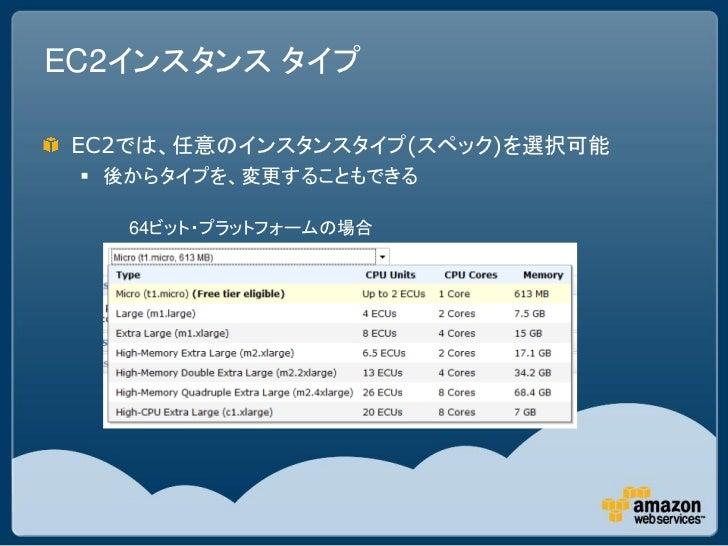 20120303 jaws summit-meister-01_ec2-ebs