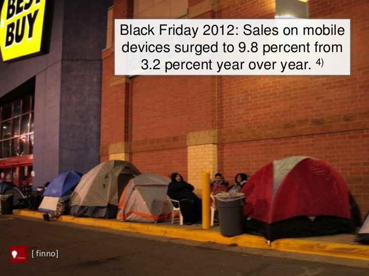 Black Friday 2012: Sales on mobile           devices surged to 9.8 percent from              3.2 percent year over year. 4...