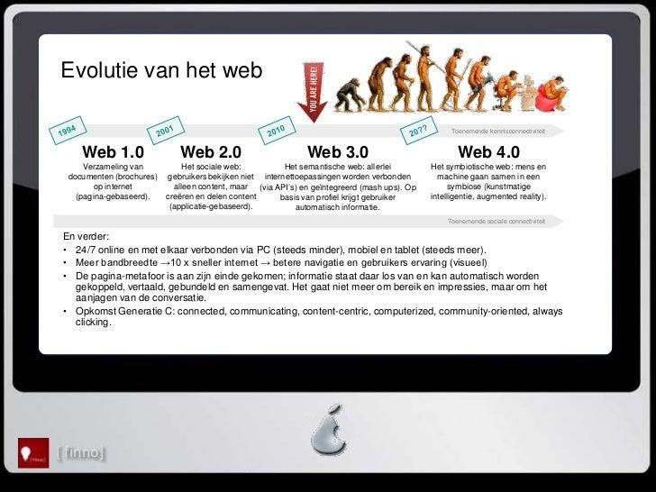 Evolutie van het web                                                                                                     T...
