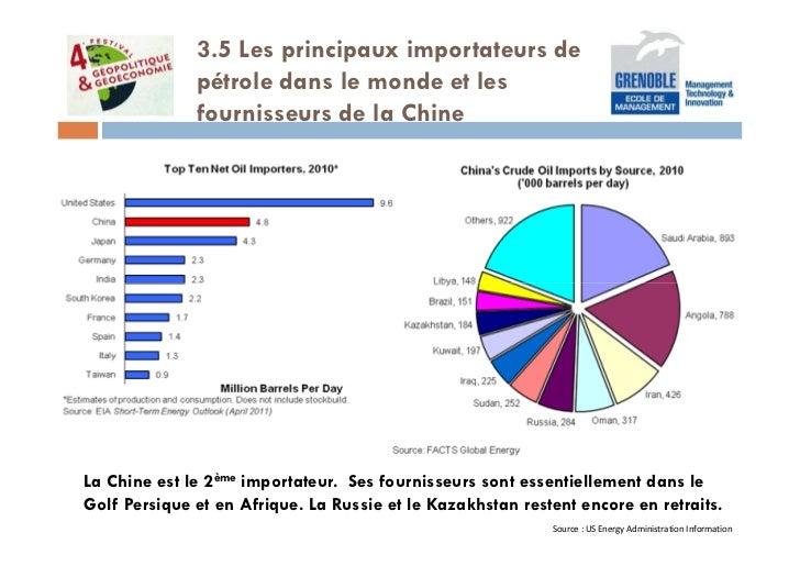 3.5 Les principaux importateurs de              pétrole dans le monde et les              fournisseurs de la ChineLa Chine...