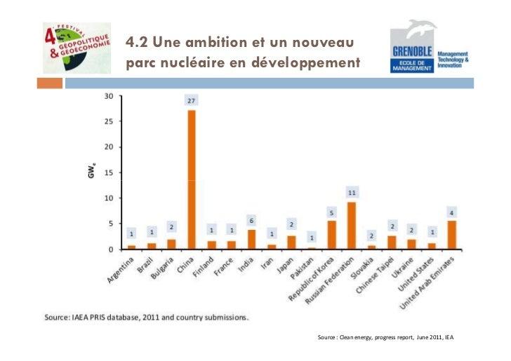 4.2 Une ambition et un nouveauparc nucléaire en développement                         Source : Clean energy, progress repo...
