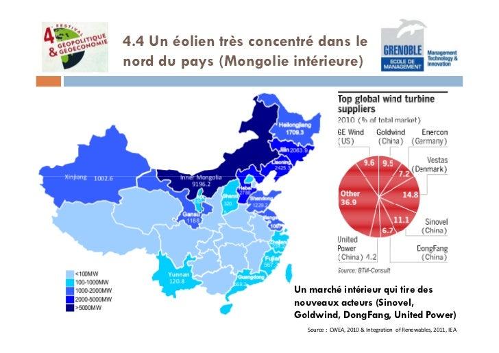 4.4 Un éolien très concentré dans lenord du pays (Mongolie intérieure)                         Un marché intérieur qui tir...