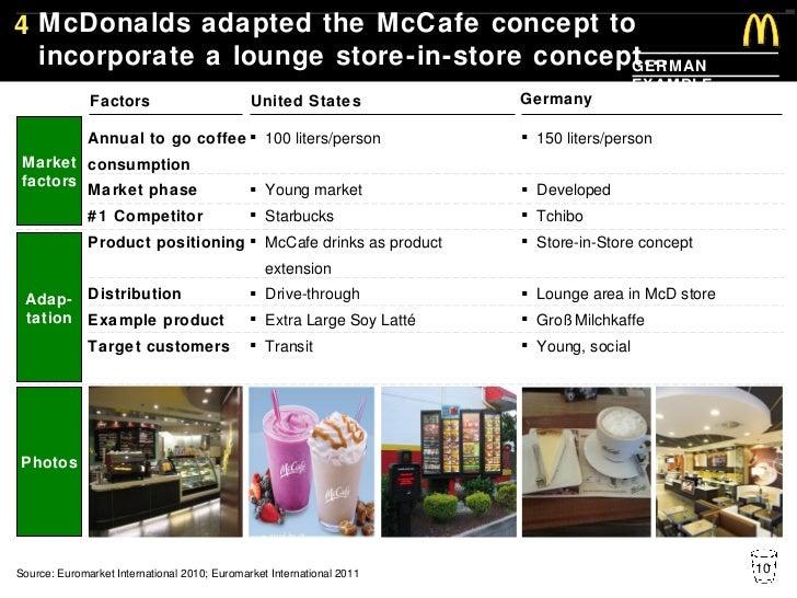Mcdonalds Mcccafe Team A2