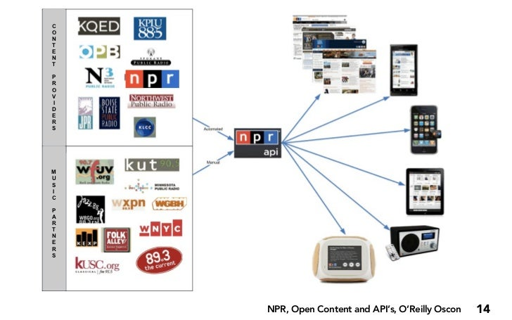 NPR ON THEPUBLIC RADIOPLAYER