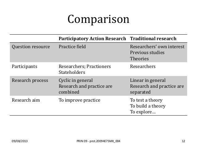 action research versus traditional research Action research is often used in the field of education the following lesson provides two examples of action research in the field of education.