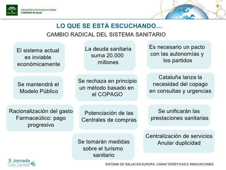 Sistemas de salud en europa - Joseba barroeta Slide 2
