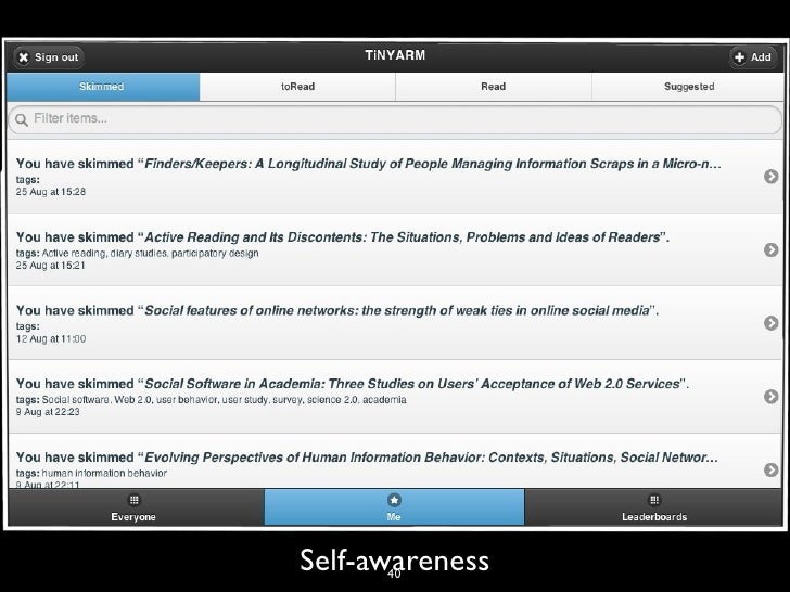 Self-awareness       40