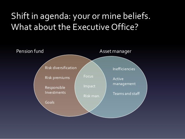 Shift in agenda: your or mine beliefs.What about the Executive Office? Pension fund                                   Asse...