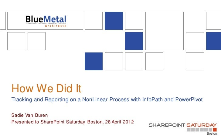 How We Did ItTracking and Reporting on a NonLinear Process with InfoPath and PowerPivotSadie Van BurenPresented to SharePo...