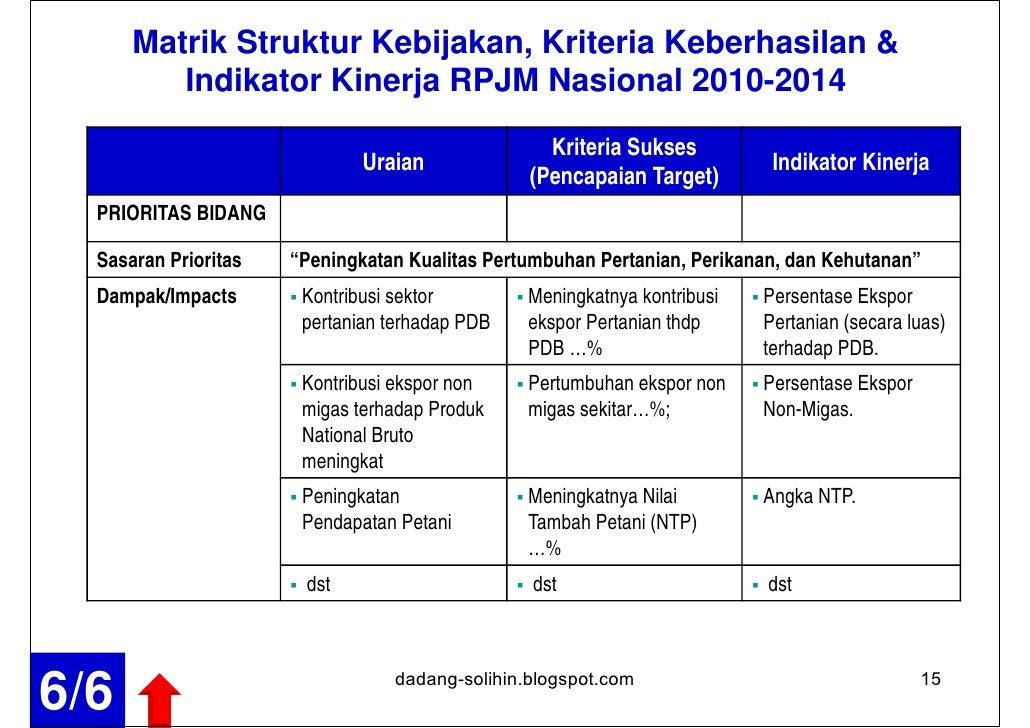 Kriteria Sukses                                    Uraian                                               Indikator Kinerja ...