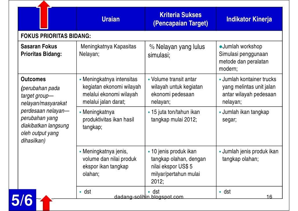 Kriteria Sukses                                       Uraian                                                 Indikator Kin...