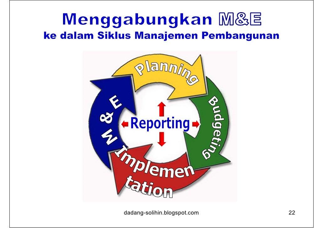 Definisi Monitoring    • Monitoring secara umum dapat diartikan      sebagai fungsi manajemen yang dilakukan      pada saa...