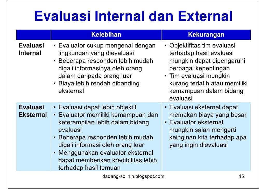 1/2             Tahapan Evaluasi1. Menetapkan apa yang akan dievaluasi  – Identifikasi program/kegiatan/objek yang akan di...