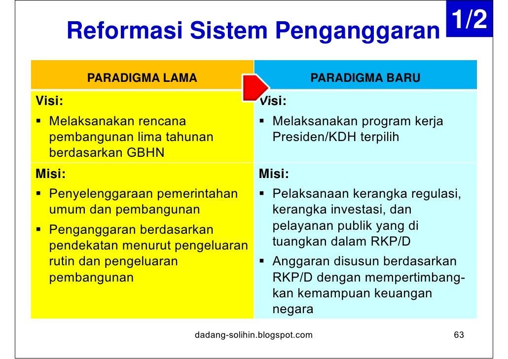 2/2Reformasi Sistem Penganggaran  Paradigma Lama                                 Paradigma Baru                           ...