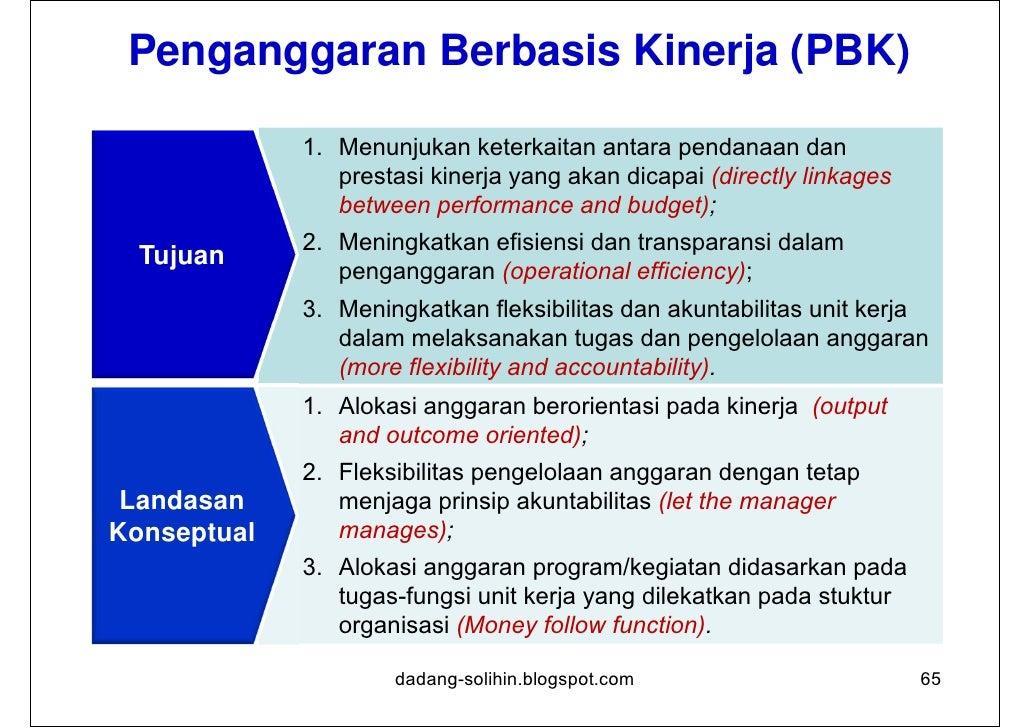Kerangka Pengeluaran Jangka Menengah (KPJM) Tujuan        1. Pengalokasian sumber daya anggaran yang lebih                ...