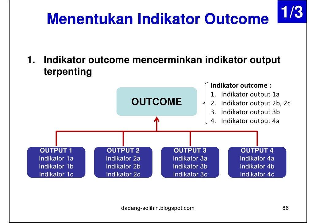 Menentukan Indikator Outcome 2/32. Indikator outcome merupakan composite index dari indikator   output  – Indeks gabungan ...